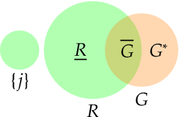 Figure 1 for Relative Feature Importance