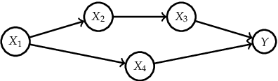 Figure 2 for Relative Feature Importance