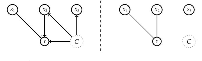 Figure 4 for Relative Feature Importance
