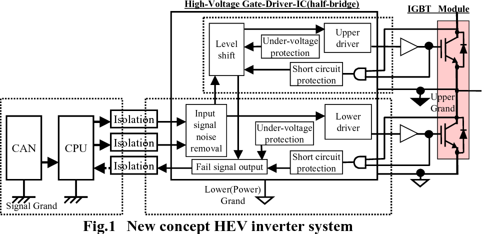 A 600V driver IC with new short protection in hybrid electric ...