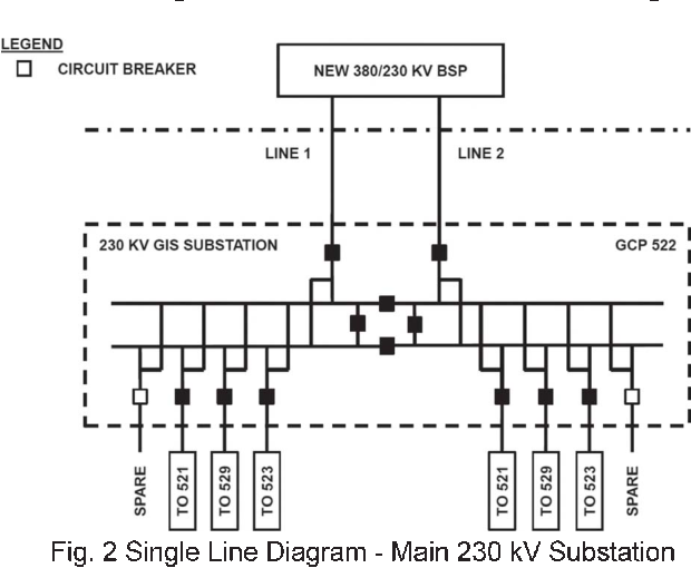 figure 2 from power system design for a large dynamic natural gas rh semanticscholar org