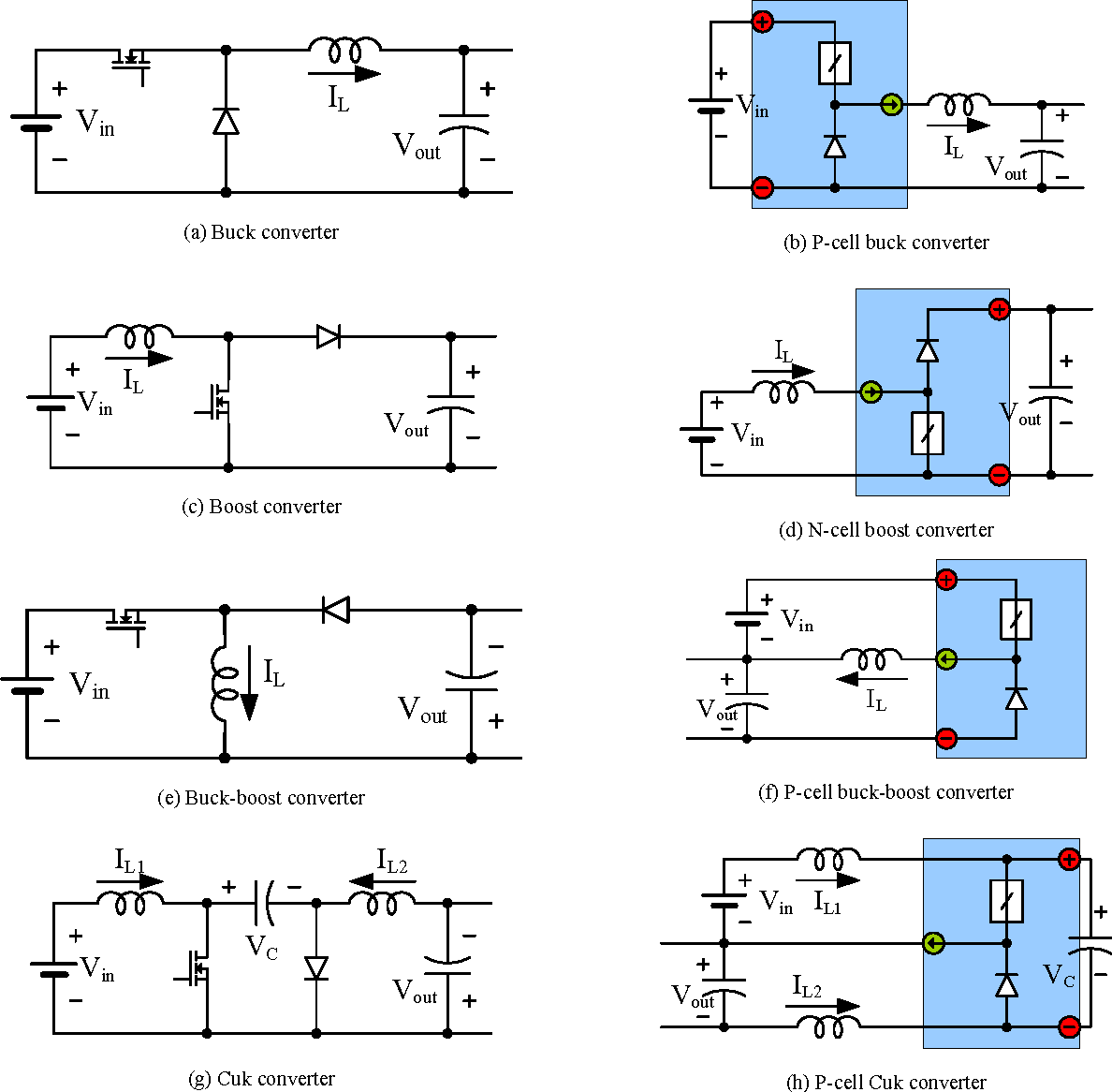Figure 2 From Power Electronics Circuit Topology The Basic Of Electronic Design Dc Converters And Their Construction By Cells