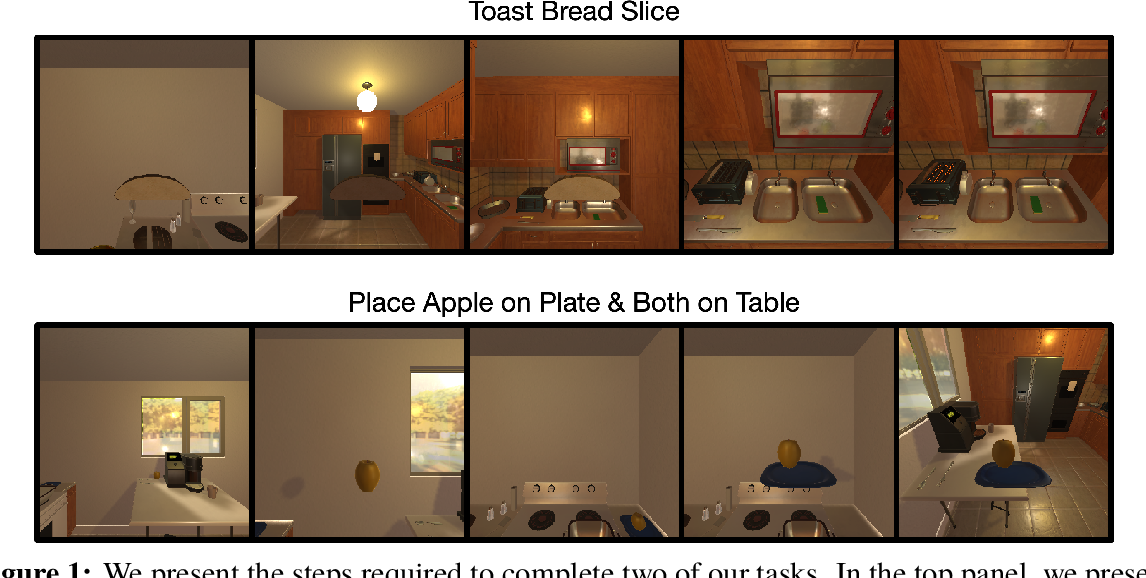Figure 1 for Reinforcement Learning for Sparse-Reward Object-Interaction Tasks in First-person Simulated 3D Environments