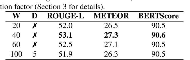 Figure 3 for Speech Summarization using Restricted Self-Attention