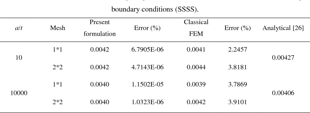 PDF] Utilizing new spherical Hankel shape functions to reformulate