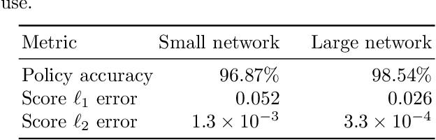 Figure 2 for Verifying Low-dimensional Input Neural Networks via Input Quantization