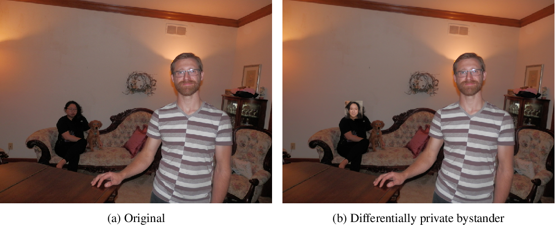 Figure 2 for Differentially Private Imaging via Latent Space Manipulation