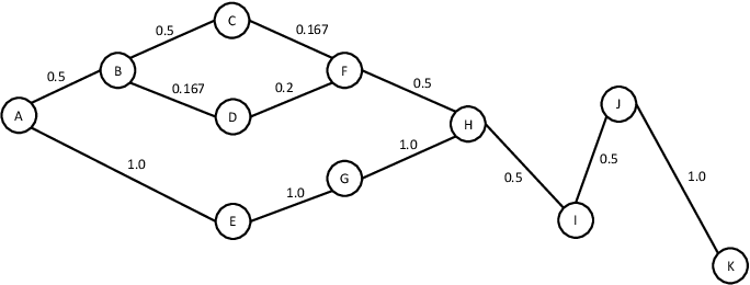 Figure 1 for Short and Wide Network Paths
