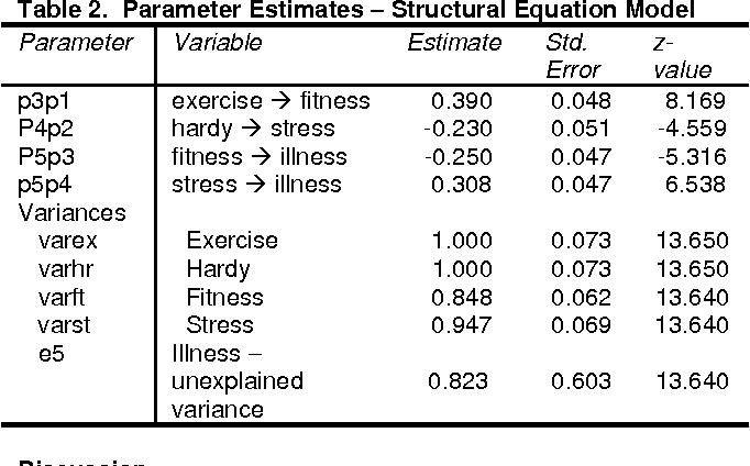 PDF] The Basics of Structural Equation Modeling - Semantic Scholar
