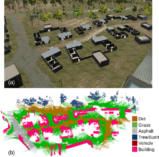 Figure 1 for Kimera-Multi: a System for Distributed Multi-Robot Metric-Semantic Simultaneous Localization and Mapping