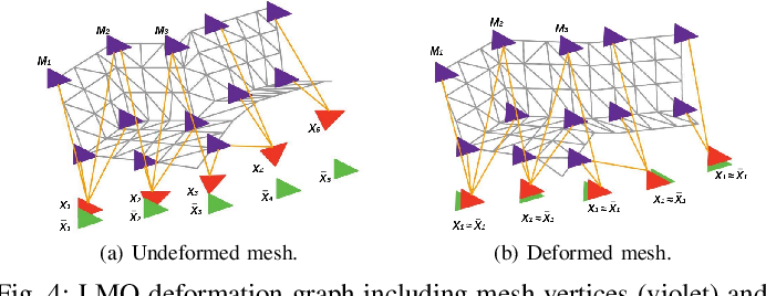 Figure 4 for Kimera-Multi: a System for Distributed Multi-Robot Metric-Semantic Simultaneous Localization and Mapping