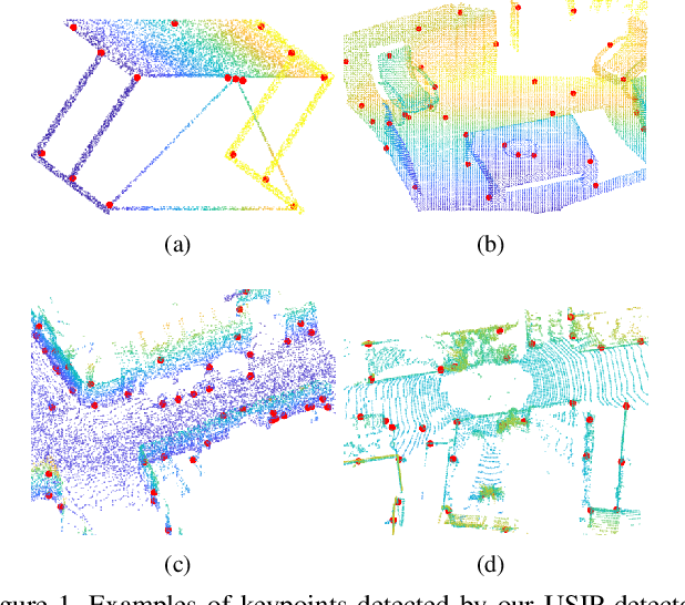Figure 1 for USIP: Unsupervised Stable Interest Point Detection from 3D Point Clouds