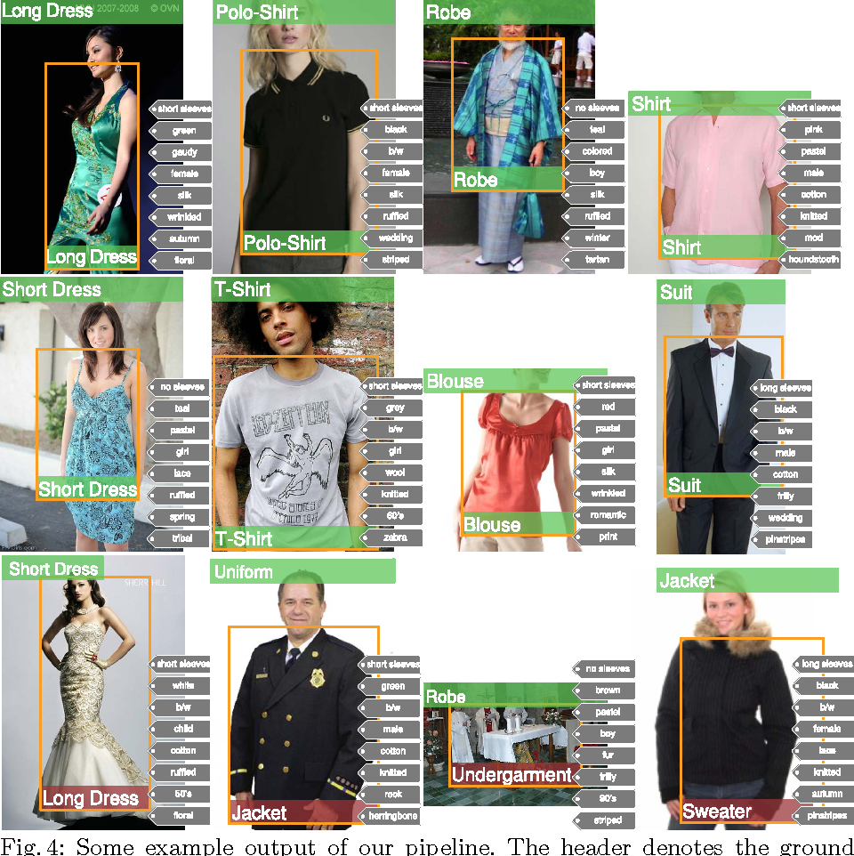 Apparel Classification with Style - Semantic Scholar