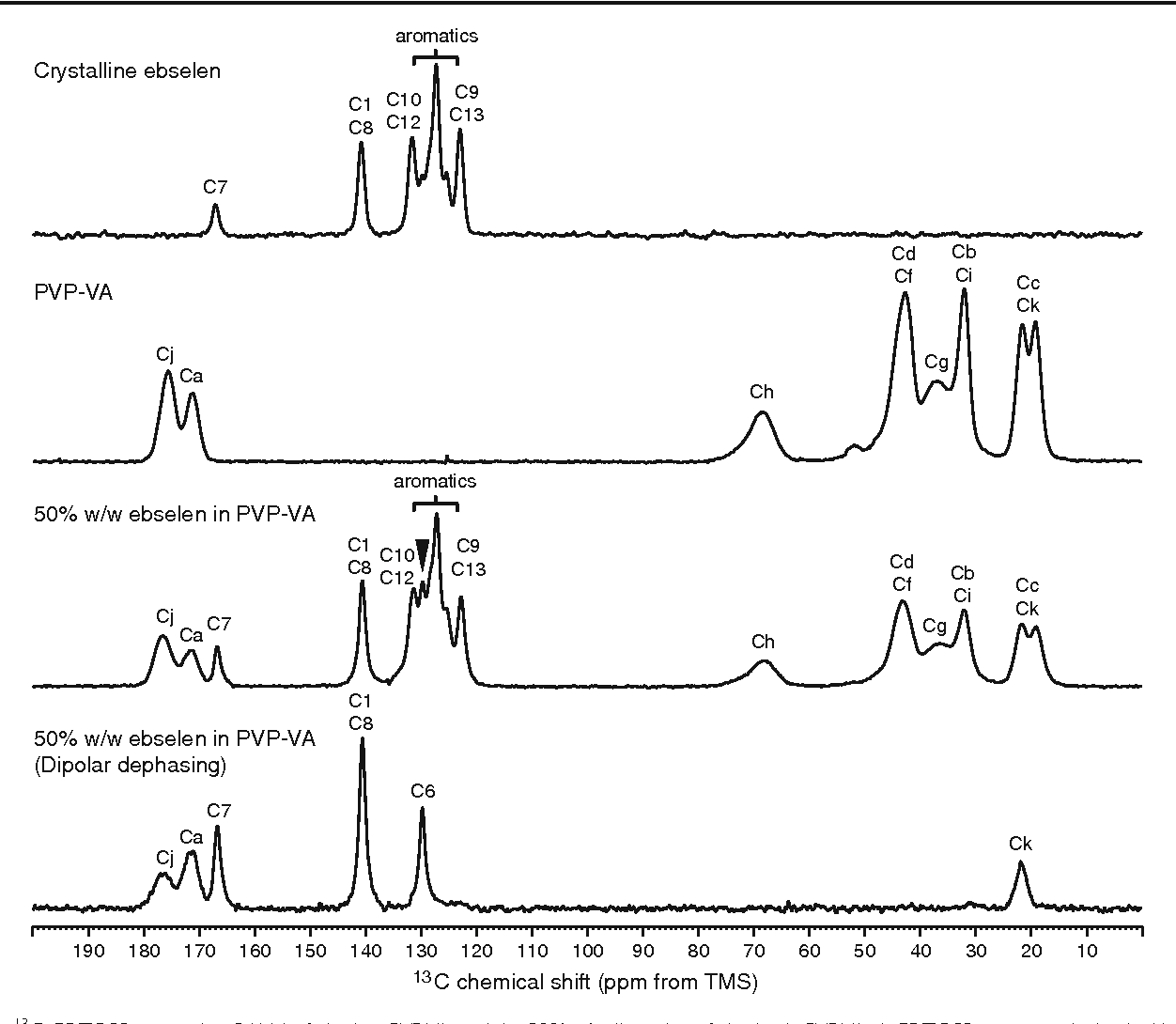 Figure 5 from Analysis of a Nanocrystalline Polymer Dispersion of
