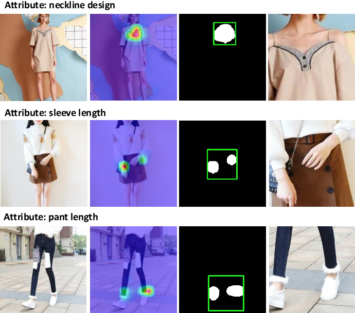 Figure 3 for Fine-Grained Fashion Similarity Prediction by Attribute-Specific Embedding Learning