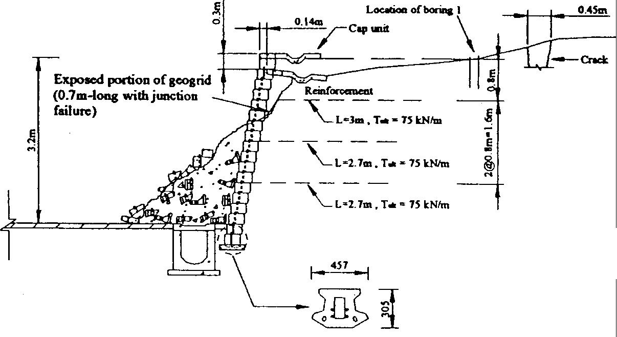 figure A-7