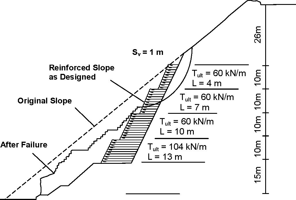 figure A-9