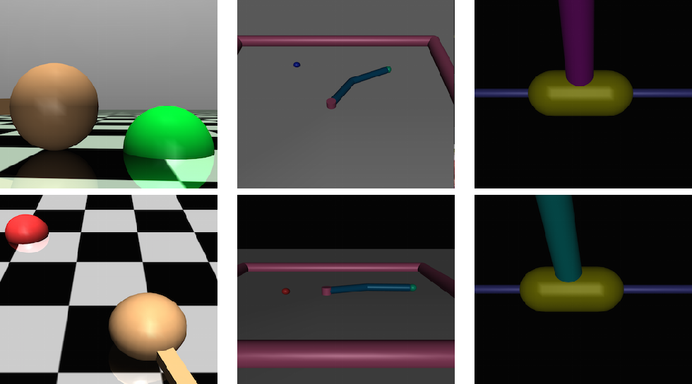 Figure 1 for Third-Person Imitation Learning