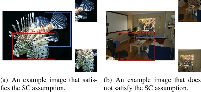 Figure 1 for Self-Supervised Visual Representations Learning by Contrastive Mask Prediction