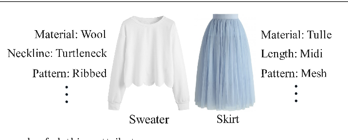 Figure 1 for Attribute-aware Explainable Complementary Clothing Recommendation