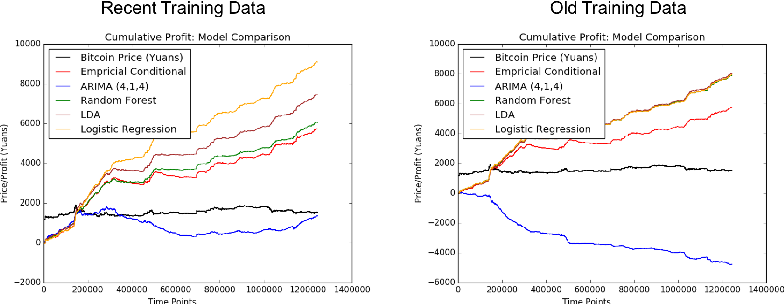 Dogecoin exchange rate cad europe