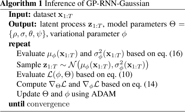 Figure 4 for Neural Dynamics Discovery via Gaussian Process Recurrent Neural Networks