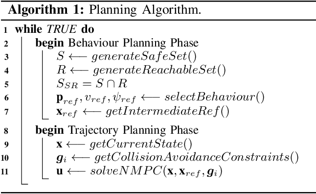 Figure 2 for Planning for Safe Abortable Overtaking Maneuvers in Autonomous Driving