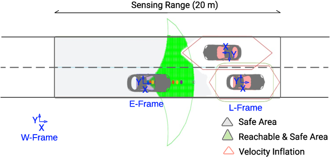 Figure 3 for Planning for Safe Abortable Overtaking Maneuvers in Autonomous Driving