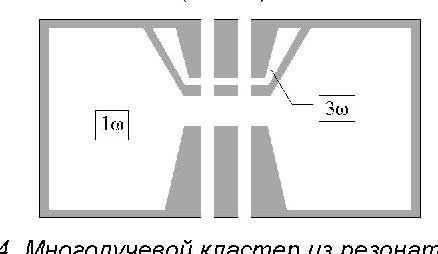 Fig. 4. Multibeam cluster of cavities tuned to fundamental and third harmonics