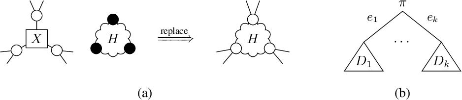Figure 1 for Factor Graph Grammars