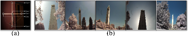 Figure 3 for Multi-View Task-Driven Recognition in Visual Sensor Networks