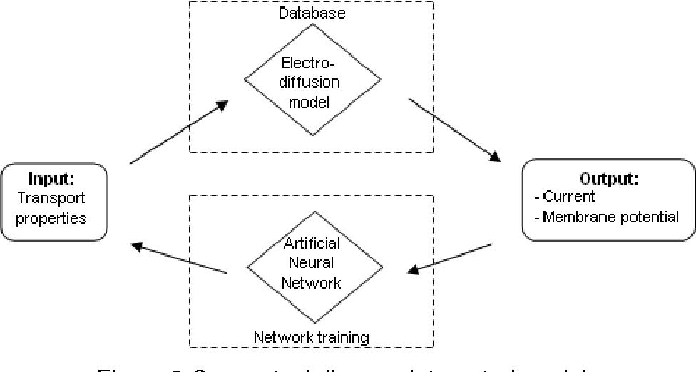 concrete-penetration-database
