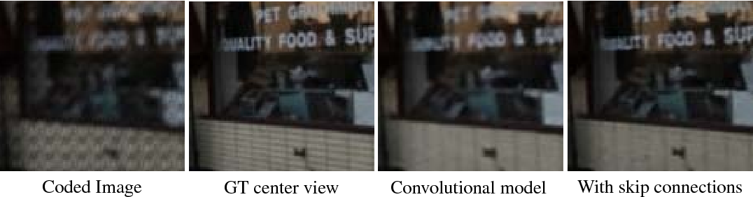 Figure 2 for Learning Light Field Reconstruction from a Single Coded Image