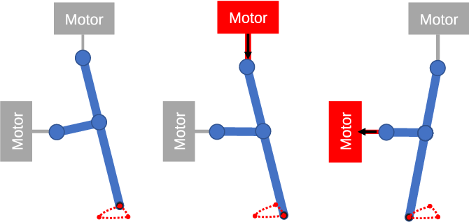 Figure 2 for Learning Flexible and Reusable Locomotion Primitives for a Microrobot