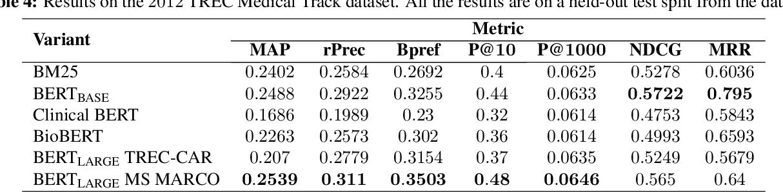 Figure 4 for Patient Cohort Retrieval using Transformer Language Models
