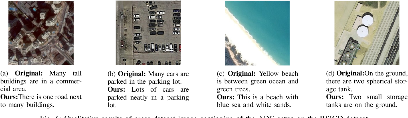 Figure 4 for A Novel Actor Dual-Critic Model for Remote Sensing Image Captioning