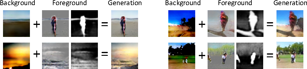 Figure 4 for Generating Videos with Scene Dynamics