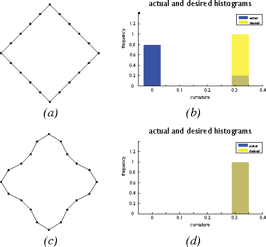 Figure 9 from Curve Stylization by Example using Histograms of