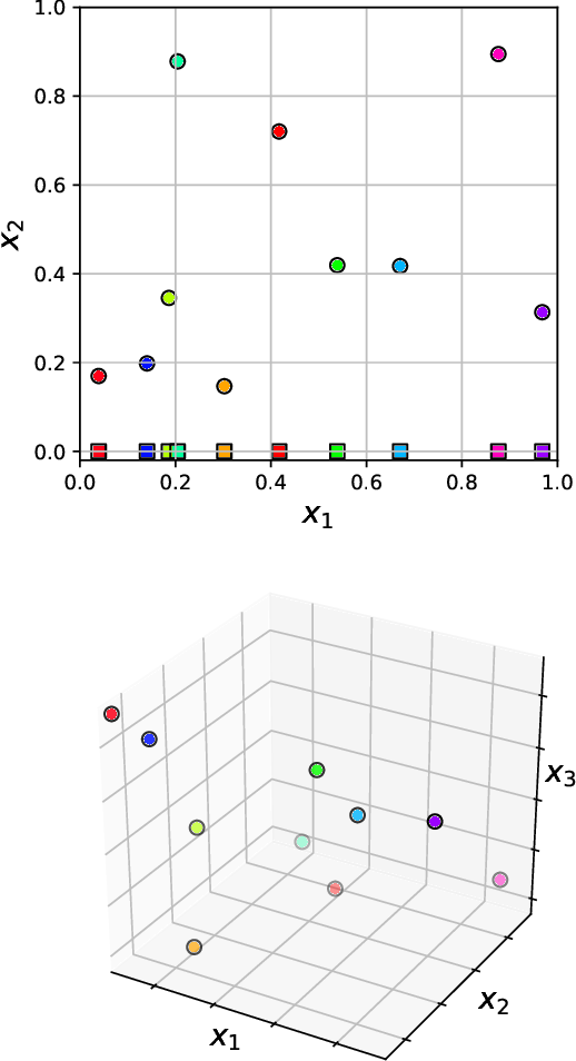 Figure 3 for Machine learning in acoustics: a review