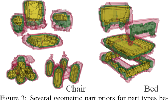 Figure 4 for Towards Part-Based Understanding of RGB-D Scans