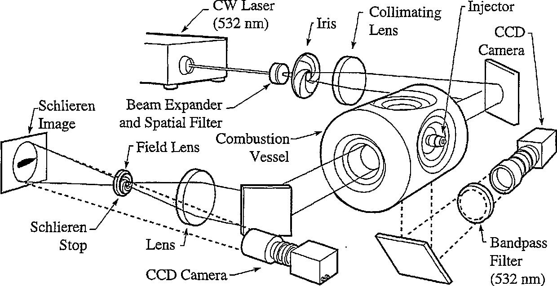 2 ethylhexyl nitrate semantic scholar Motorcycle Ignition System figure 5