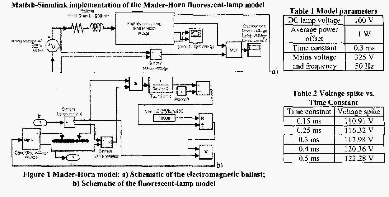 Electronic Circuit Simulation Using Matlab