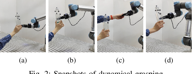 Figure 2 for Learning Dynamical System for Grasping Motion