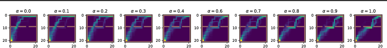 Figure 2 for VFunc: a Deep Generative Model for Functions