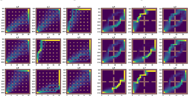 Figure 4 for VFunc: a Deep Generative Model for Functions