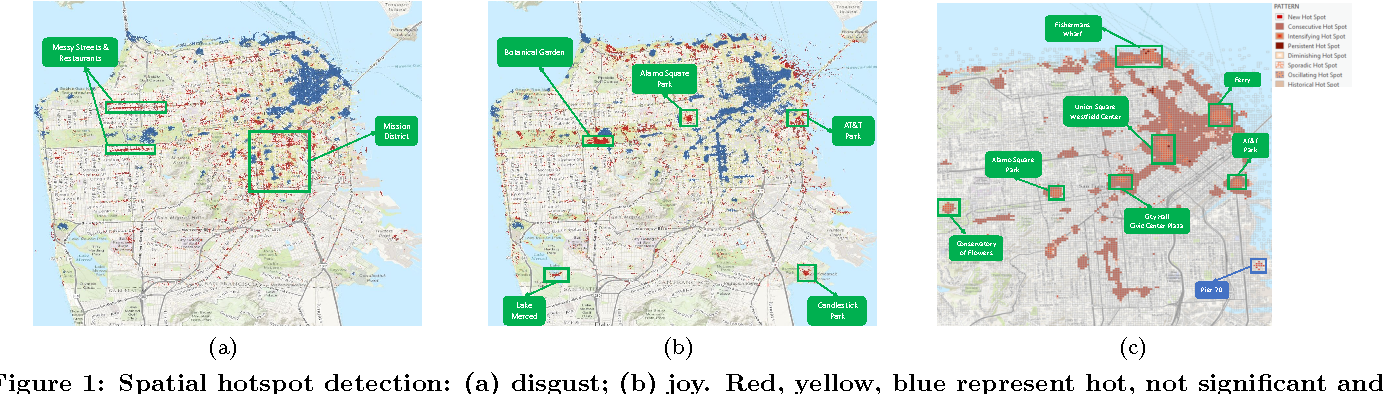 Figure 1 for Spatio-Temporal Sentiment Hotspot Detection Using Geotagged Photos