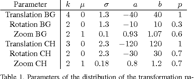 Figure 4 for FlowNet: Learning Optical Flow with Convolutional Networks