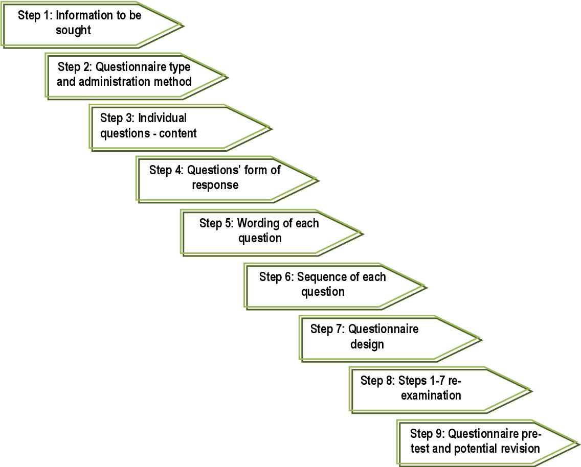 PDF] Marketing and sales interface flexibility : a social exchange