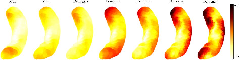 Figure 4 for TransforMesh: A Transformer Network for Longitudinal modeling of Anatomical Meshes