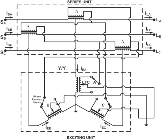 Figure 1 for Identification of Internal Faults in Indirect Symmetrical Phase Shift Transformers Using Ensemble Learning